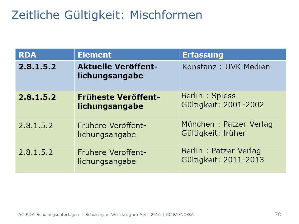 Zeitliche Gültigkeit: Mischformen RDAElementErfassung 2.8.1.5.2Aktuelle Veröffent- lichungsangabe Konstanz : UVK Medien 2.8.1.5.2Früheste Veröffent- lichungsangabe Berlin : Spiess Gültigkeit: 2001-2002 2.8.1.5.2Frühere Veröffent- lichungsangabe München : Patzer Verlag Gültigkeit: früher 2.8.1.5.2Frühere Veröffent- lichungsangabe Berlin : Patzer Verlag Gültigkeit: 2011-2013 AG RDA Schulungsunterlagen | Schulung in Würzburg im April 2016 | CC BY-NC-SA 78