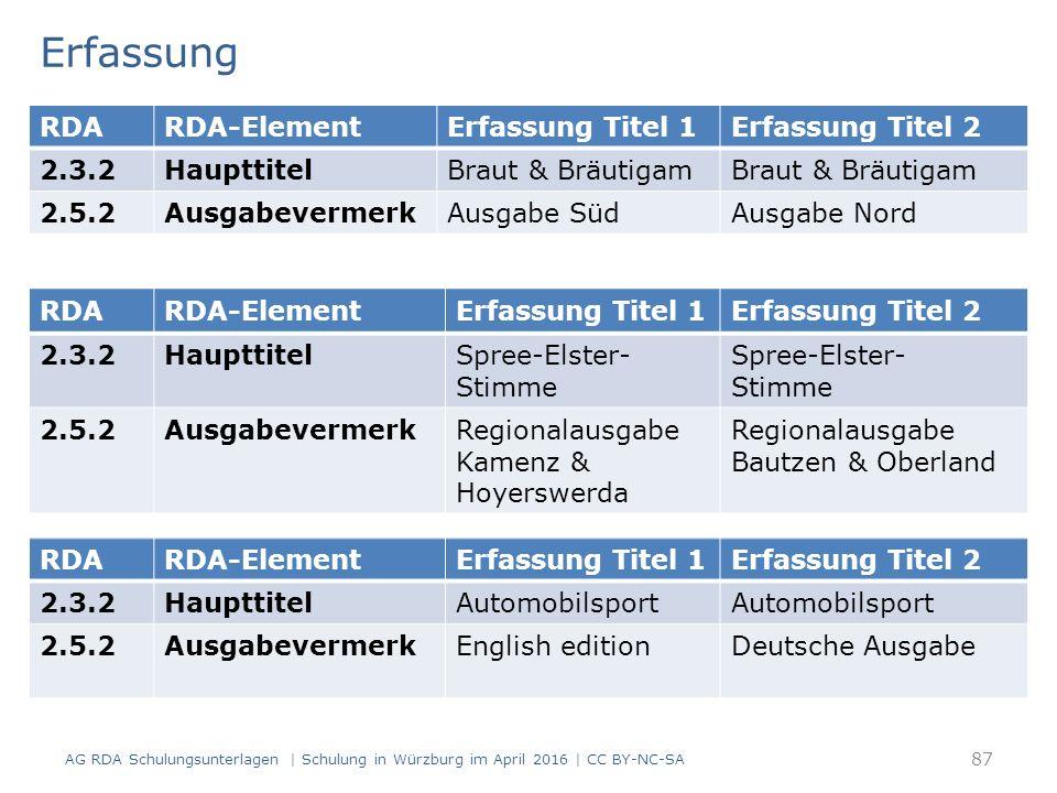 Erfassung AG RDA Schulungsunterlagen | Schulung in Würzburg im April 2016 | CC BY-NC-SA 87 RDARDA-ElementErfassung Titel 1Erfassung Titel 2 2.3.2HaupttitelSpree-Elster- Stimme 2.5.2AusgabevermerkRegionalausgabe Kamenz & Hoyerswerda Regionalausgabe Bautzen & Oberland RDARDA-ElementErfassung Titel 1Erfassung Titel 2 2.3.2HaupttitelBraut & Bräutigam 2.5.2AusgabevermerkAusgabe SüdAusgabe Nord RDARDA-ElementErfassung Titel 1Erfassung Titel 2 2.3.2HaupttitelAutomobilsport 2.5.2AusgabevermerkEnglish editionDeutsche Ausgabe