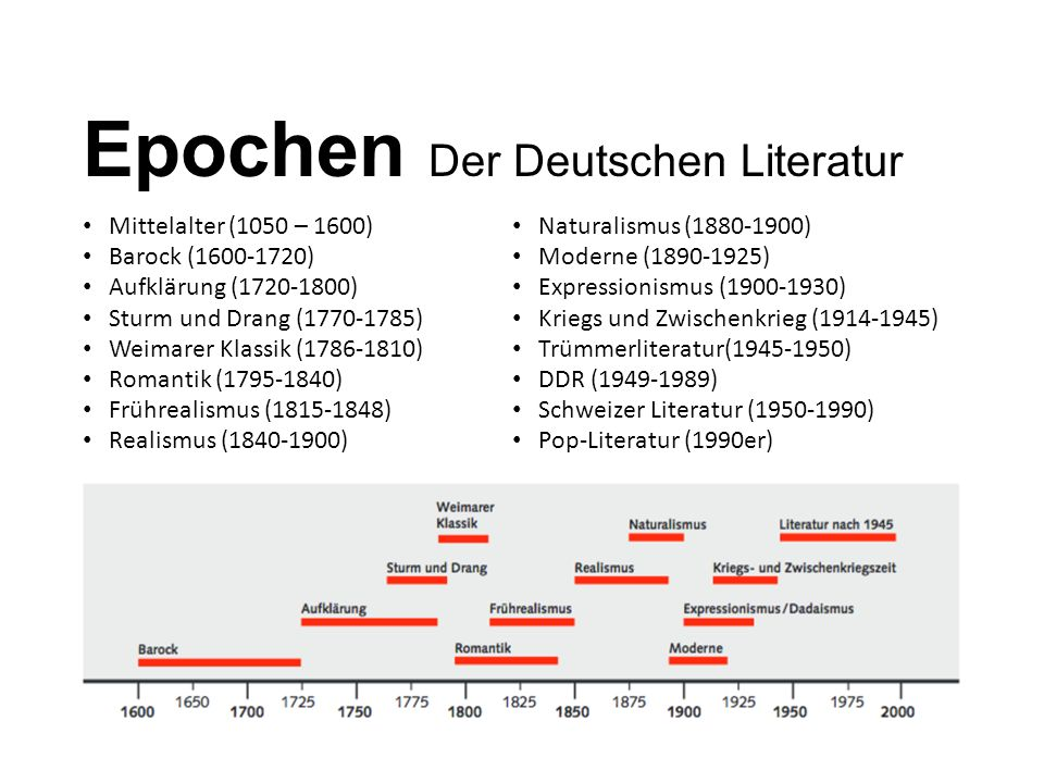 Mittelalter (1050 – 1600) Barock (1600-1720) Aufklärung (1720-1800) Sturm und Drang (1770-1785) Weimarer Klassik (1786-1810) Romantik (1795-1840) Früh