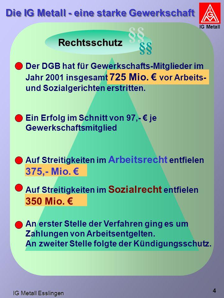 IG Metall Esslingen Die IG Metall - eine starke Gewerkschaft IG Metall 15 INDUSTRIE - UND HANDELSKAMMER (IHK) IHK- Was ist das.