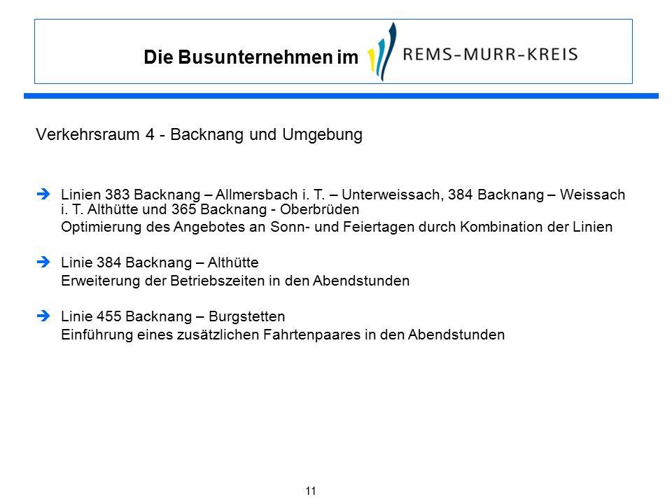 Die Busunternehmen im 11 Verkehrsraum 4 - Backnang und Umgebung  Linien 383 Backnang – Allmersbach i.