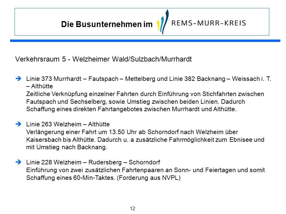 Die Busunternehmen im 12 Verkehrsraum 5 - Welzheimer Wald/Sulzbach/Murrhardt  Linie 373 Murrhardt – Fautspach – Mettelberg und Linie 382 Backnang – Weissach i.