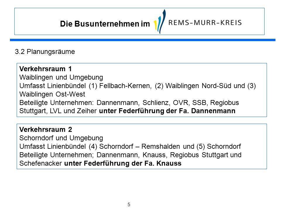 Die Busunternehmen im 5 Verkehrsraum 2 Schorndorf und Umgebung Umfasst Linienbündel (4) Schorndorf – Remshalden und (5) Schorndorf Beteiligte Unternehmen; Dannenmann, Knauss, Regiobus Stuttgart und Schefenacker unter Federführung der Fa.
