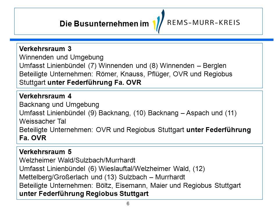 Die Busunternehmen im 7 3.3 Verbesserungsmaßnahmen Verkehrsraum 1 - Waiblingen und Umgebung  Linie 204 Waiblingen – Beinstein, Taktverdichtung am Samstagvormittag  Linien 202 Waiblingen – Endersbach – Strümpfelbach und 204 Waiblingen – Beinstein Optimierung der Übergangszeiten zur S-Bahn, insbesondere an den Wochenenden  Linien 201 Bittenfeld – Waiblingen, 207 Korber Höhe – Waiblingen – Fellbach und Citybuskonzept und 208 Waiblingen – Galgenberg Prüfung der Umsetzung von Maßnahmen aus dem Verkehrsentwicklungsplan der Stadt Waiblingen