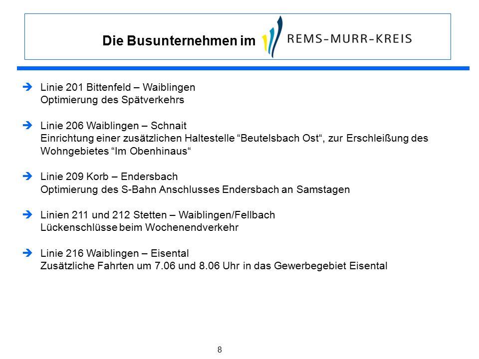 Die Busunternehmen im 8  Linie 201 Bittenfeld – Waiblingen Optimierung des Spätverkehrs  Linie 206 Waiblingen – Schnait Einrichtung einer zusätzlichen Haltestelle Beutelsbach Ost , zur Erschleißung des Wohngebietes Im Obenhinaus  Linie 209 Korb – Endersbach Optimierung des S-Bahn Anschlusses Endersbach an Samstagen  Linien 211 und 212 Stetten – Waiblingen/Fellbach Lückenschlüsse beim Wochenendverkehr  Linie 216 Waiblingen – Eisental Zusätzliche Fahrten um 7.06 und 8.06 Uhr in das Gewerbegebiet Eisental