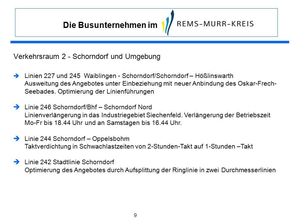Die Busunternehmen im 9 Verkehrsraum 2 - Schorndorf und Umgebung  Linien 227 und 245 Waiblingen - Schorndorf/Schorndorf – Hößlinswarth Ausweitung des Angebotes unter Einbeziehung mit neuer Anbindung des Oskar-Frech- Seebades.