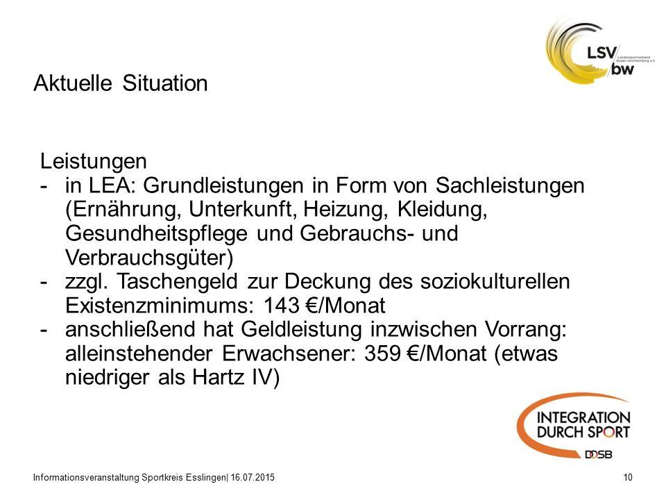 Aktuelle Situation Informationsveranstaltung Sportkreis Esslingen| 16.07.201510 Leistungen -in LEA: Grundleistungen in Form von Sachleistungen (Ernährung, Unterkunft, Heizung, Kleidung, Gesundheitspflege und Gebrauchs- und Verbrauchsgüter) -zzgl.