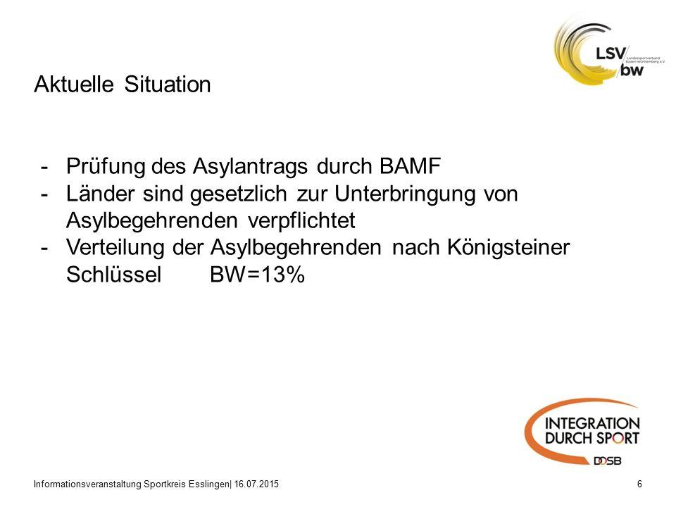 Aktuelle Situation Informationsveranstaltung Sportkreis Esslingen| 16.07.20156 -Prüfung des Asylantrags durch BAMF -Länder sind gesetzlich zur Unterbringung von Asylbegehrenden verpflichtet -Verteilung der Asylbegehrenden nach Königsteiner SchlüsselBW=13%