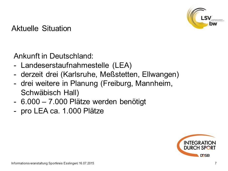 Aktuelle Situation Informationsveranstaltung Sportkreis Esslingen| 16.07.20157 Ankunft in Deutschland: -Landeserstaufnahmestelle (LEA) -derzeit drei (Karlsruhe, Meßstetten, Ellwangen) -drei weitere in Planung (Freiburg, Mannheim, Schwäbisch Hall) -6.000 – 7.000 Plätze werden benötigt -pro LEA ca.