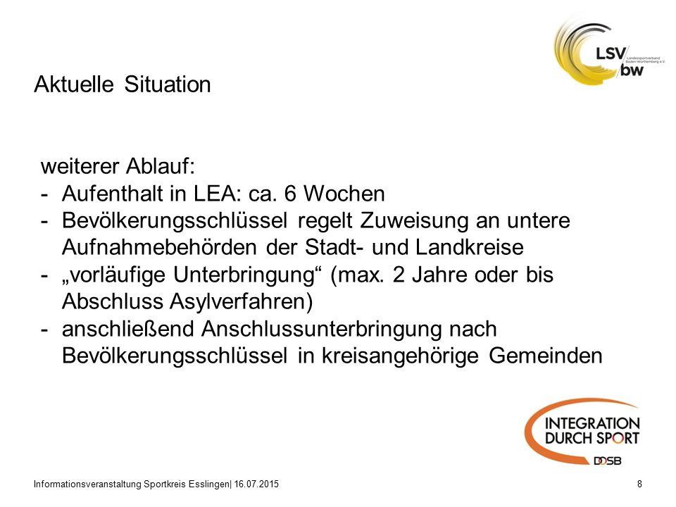 Aktuelle Situation Informationsveranstaltung Sportkreis Esslingen| 16.07.20158 weiterer Ablauf: -Aufenthalt in LEA: ca.
