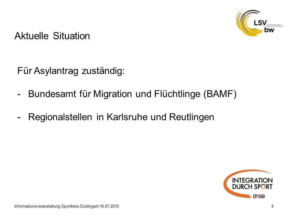 Aktuelle Situation Informationsveranstaltung Sportkreis Esslingen| 16.07.20159 Für Asylantrag zuständig: -Bundesamt für Migration und Flüchtlinge (BAMF) -Regionalstellen in Karlsruhe und Reutlingen