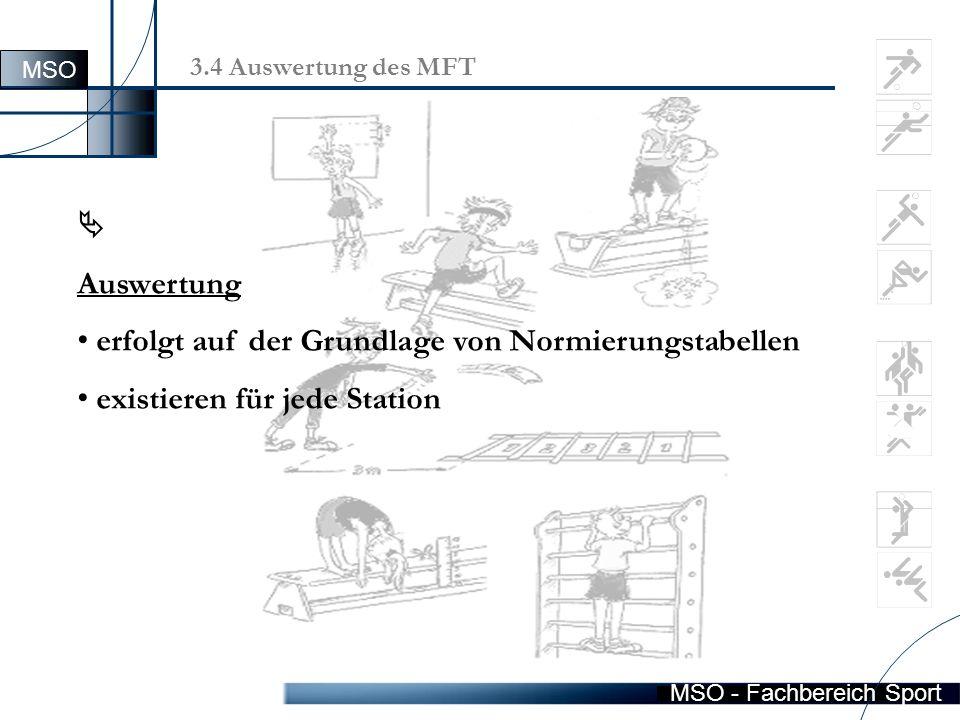 MSO - Fachbereich Sport  Auswertung erfolgt auf der Grundlage von Normierungstabellen existieren für jede Station 3.4 Auswertung des MFT MSO