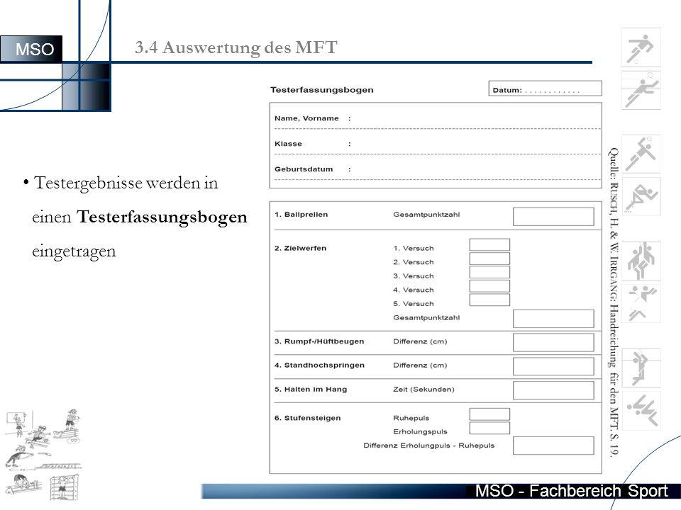 MSO - Fachbereich Sport 3.4 Auswertung des MFT Testergebnisse werden in einen Testerfassungsbogen eingetragen MSO