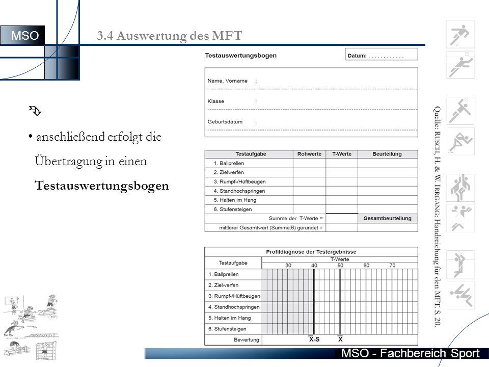 MSO - Fachbereich Sport 3.4 Auswertung des MFT  anschließend erfolgt die Übertragung in einen Testauswertungsbogen MSO