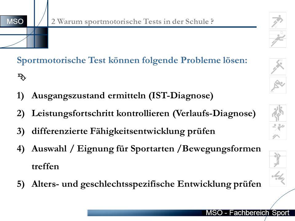 MSO - Fachbereich Sport 3 Der Münchner Fitnesstest = normierter Test zur Bestimmung der sportmotorischen Leistungsfähigkeit von Kindern und Jungendlichen  von Horst Rusch / Werner Irrgang (1994) geeignet für alle Altersstufen von 6-18 Jahren sehr einfacher Test  geringer Zeitaufwand MSO