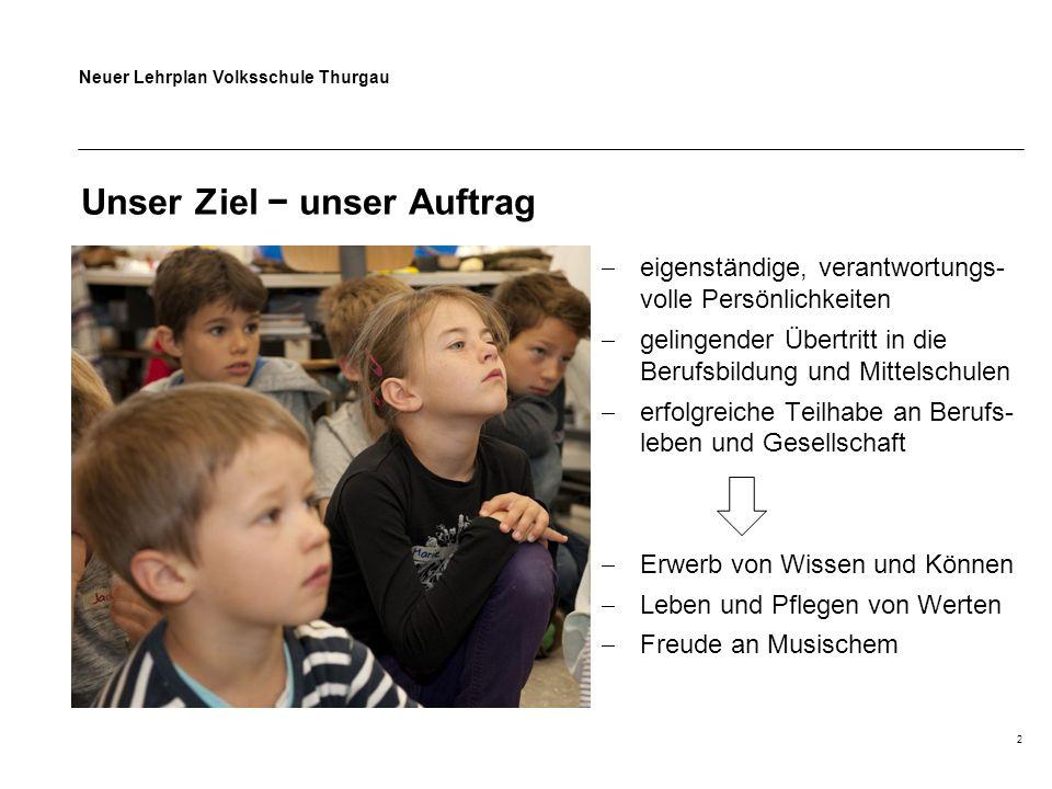 Neuer Lehrplan Volksschule Thurgau 2 Unser Ziel − unser Auftrag  eigenständige, verantwortungs- volle Persönlichkeiten  gelingender Übertritt in die