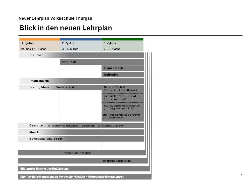 Neuer Lehrplan Volksschule Thurgau 6 Blick in den neuen Lehrplan