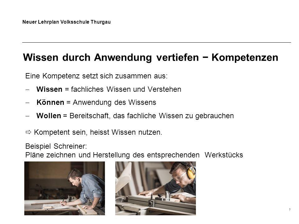 Neuer Lehrplan Volksschule Thurgau 7 Wissen durch Anwendung vertiefen − Kompetenzen Eine Kompetenz setzt sich zusammen aus:  Wissen = fachliches Wiss