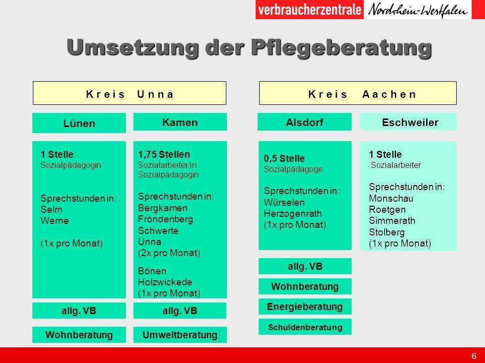 7 Beratungsnachfrage 2004 persönliche Beratung telefonische Beratung Aktionen / Veranstaltungen Kreis Aachen: 1205 Beratungen Kreis Unna: 1516 Beratungen