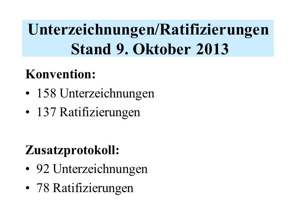 Unterzeichnungen/Ratifizierungen Stand 9.