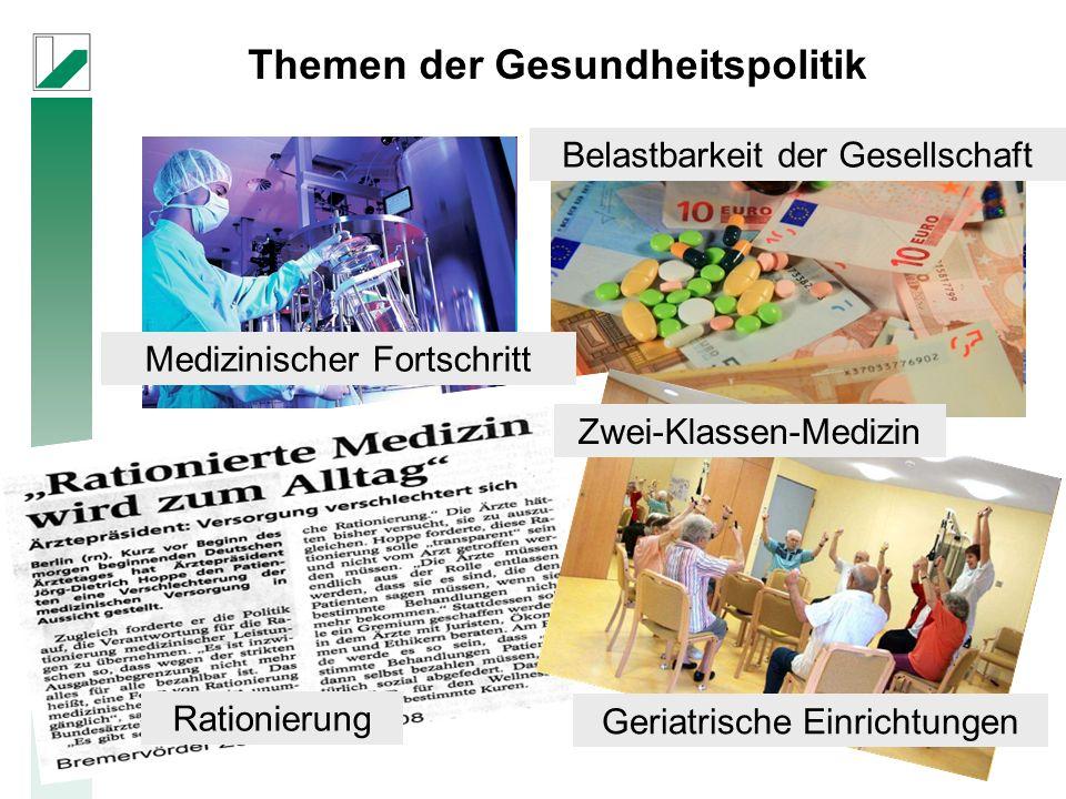 Priorisierung von condition-treatment-pairs, Leistungen, Versorgungsbereichen, Personen, etc.