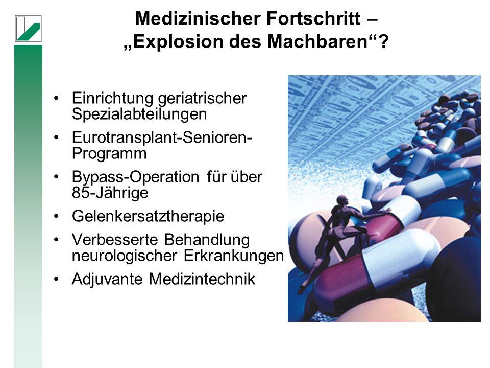 """Medizinischer Fortschritt – """"Explosion des Machbaren ."""
