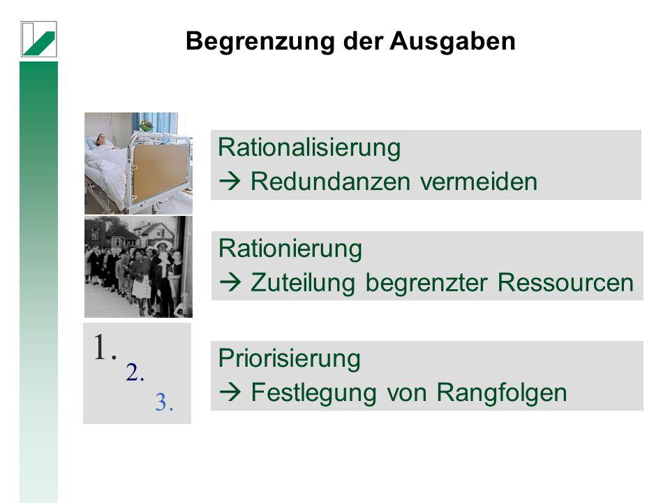 Rationierung  Zuteilung begrenzter Ressourcen Rationalisierung  Redundanzen vermeiden Priorisierung  Festlegung von Rangfolgen 1.