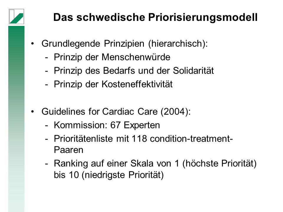 Grundlegende Prinzipien (hierarchisch): -Prinzip der Menschenwürde -Prinzip des Bedarfs und der Solidarität -Prinzip der Kosteneffektivität Guidelines for Cardiac Care (2004): -Kommission: 67 Experten -Prioritätenliste mit 118 condition-treatment- Paaren -Ranking auf einer Skala von 1 (höchste Priorität) bis 10 (niedrigste Priorität) Das schwedische Priorisierungsmodell