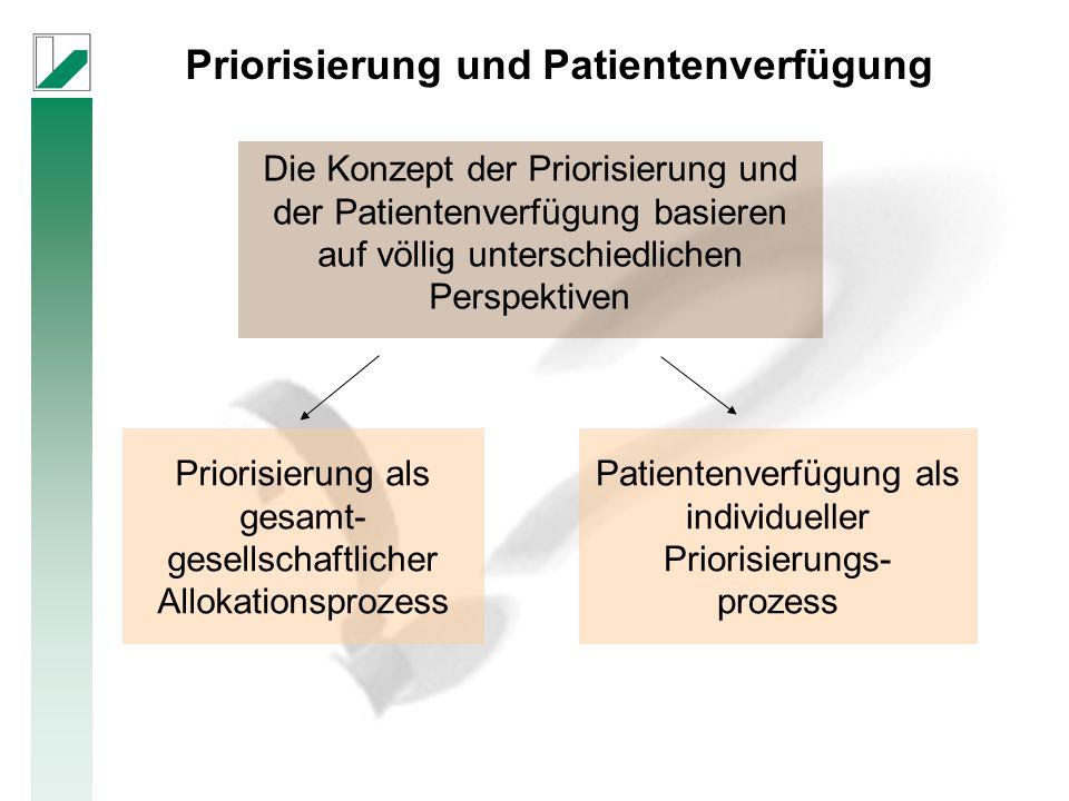 Priorisierung und Patientenverfügung Priorisierung als gesamt- gesellschaftlicher Allokationsprozess Patientenverfügung als individueller Priorisierungs- prozess Die Konzept der Priorisierung und der Patientenverfügung basieren auf völlig unterschiedlichen Perspektiven