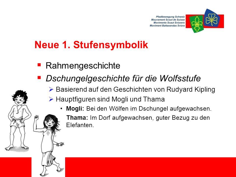 Neue 1. Stufensymbolik  Rahmengeschichte  Dschungelgeschichte für die Wolfsstufe  Basierend auf den Geschichten von Rudyard Kipling  Hauptfiguren