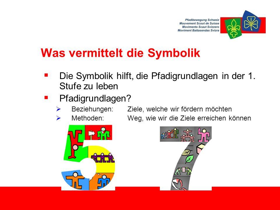 Was vermittelt die Symbolik  Die Symbolik hilft, die Pfadigrundlagen in der 1. Stufe zu leben  Pfadigrundlagen?  Beziehungen: Ziele, welche wir för