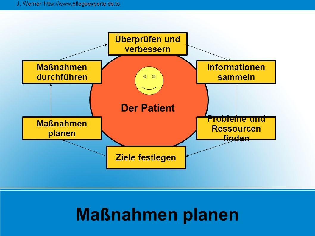 J. Werner: httw://www.pflegeexperte.de.to Maßnahmen planen Überprüfen und verbessern Maßnahmen planen Maßnahmen durchführen Probleme und Ressourcen fi
