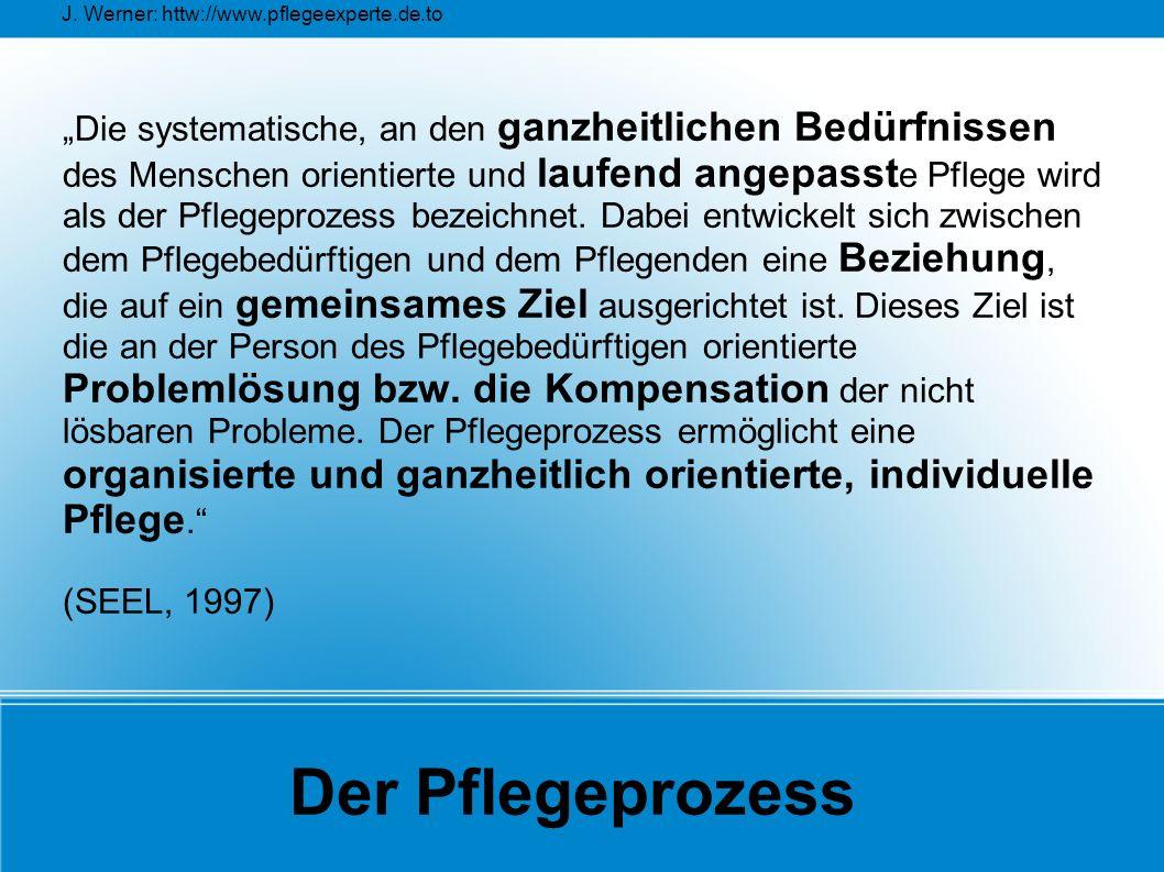 """J. Werner: httw://www.pflegeexperte.de.to Der Pflegeprozess """"Die systematische, an den ganzheitlichen Bedürfnissen des Menschen orientierte und laufen"""
