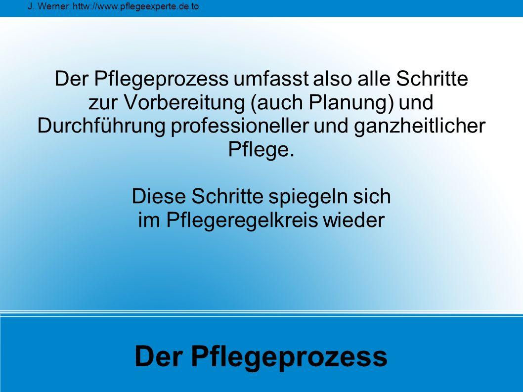 J. Werner: httw://www.pflegeexperte.de.to Der Pflegeprozess Der Pflegeprozess umfasst also alle Schritte zur Vorbereitung (auch Planung) und Durchführ