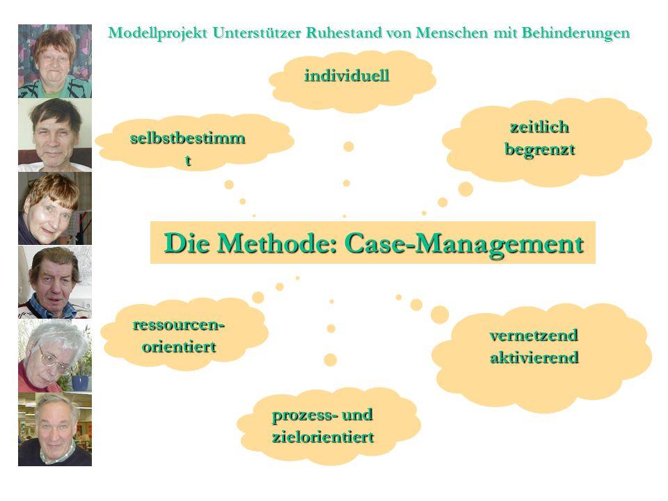 Die Methode: Case-Management vernetzendaktivierend ressourcen-orientiert selbstbestimm t prozess- und zielorientiert zeitlich begrenzt individuell Modellprojekt Unterstützer Ruhestand von Menschen mit Behinderungen