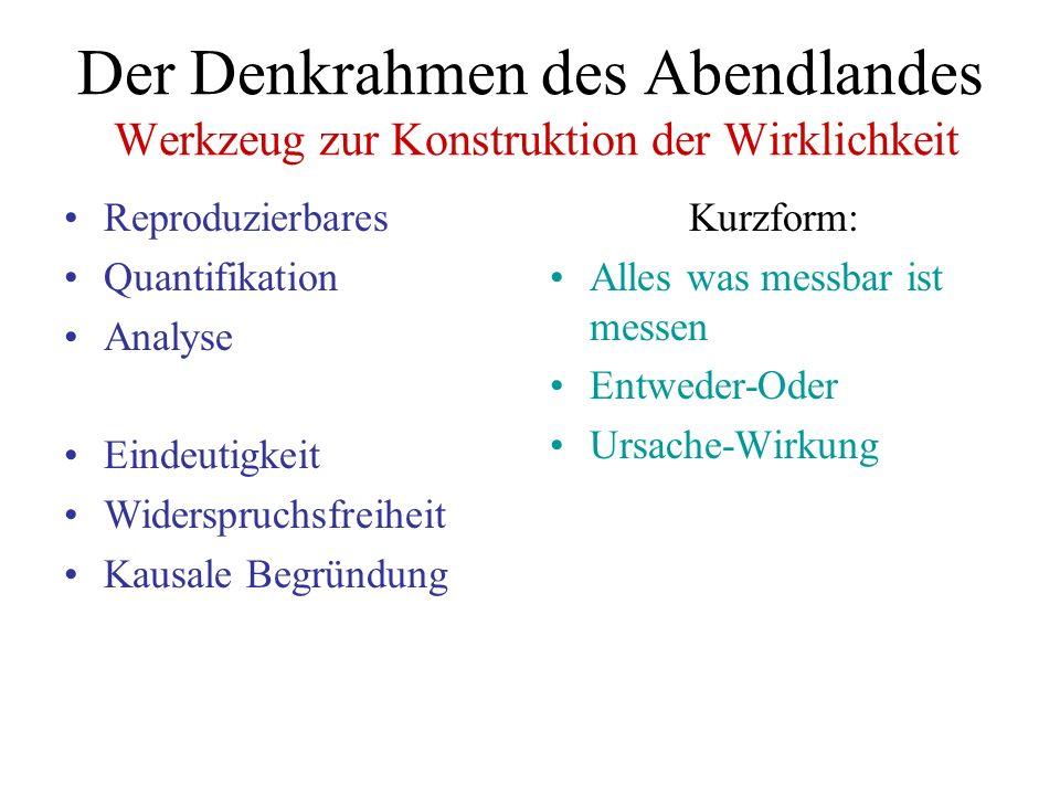 Der Denkrahmen des Abendlandes Werkzeug zur Konstruktion der Wirklichkeit Reproduzierbares Quantifikation Analyse Eindeutigkeit Widerspruchsfreiheit K
