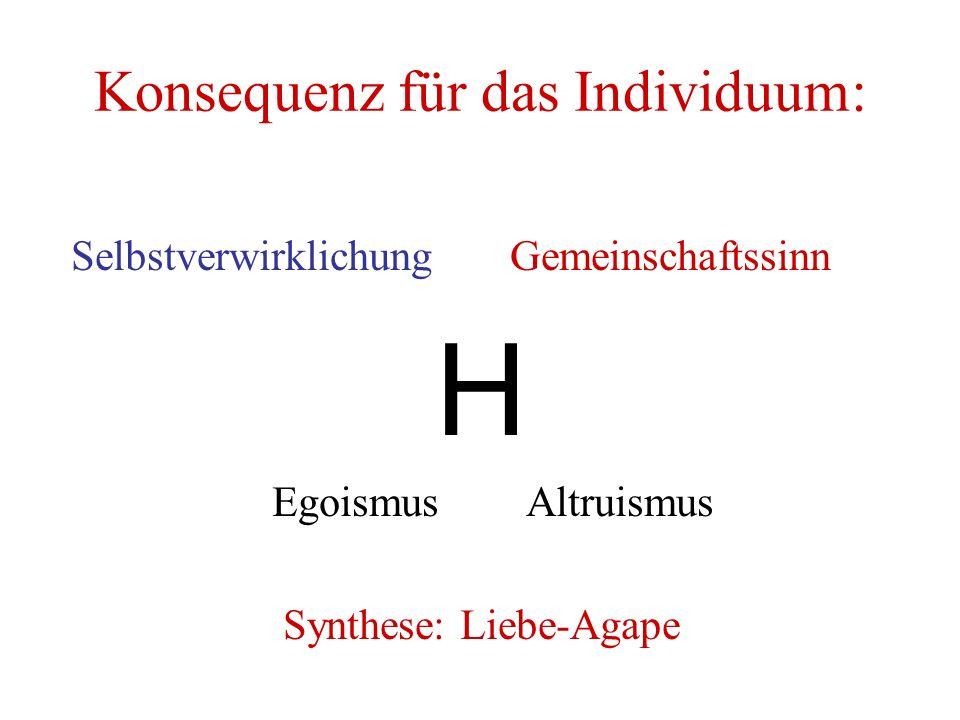 Konsequenz für das Individuum: Selbstverwirklichung Gemeinschaftssinn H Egoismus Altruismus Synthese: Liebe-Agape