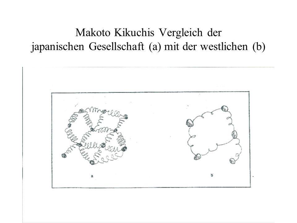 Makoto Kikuchis Vergleich der japanischen Gesellschaft (a) mit der westlichen (b)