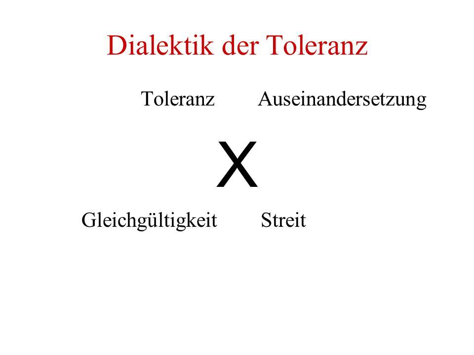 Dialektik der Toleranz Toleranz Auseinandersetzung X Gleichgültigkeit Streit