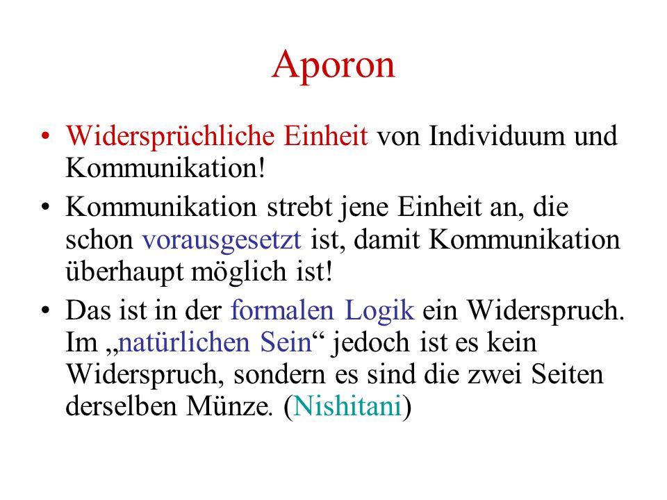 Aporon Widersprüchliche Einheit von Individuum und Kommunikation! Kommunikation strebt jene Einheit an, die schon vorausgesetzt ist, damit Kommunikati