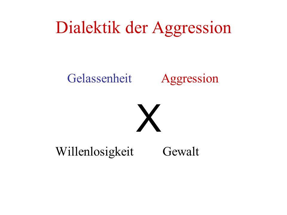 Dialektik der Aggression Gelassenheit Aggression X Willenlosigkeit Gewalt