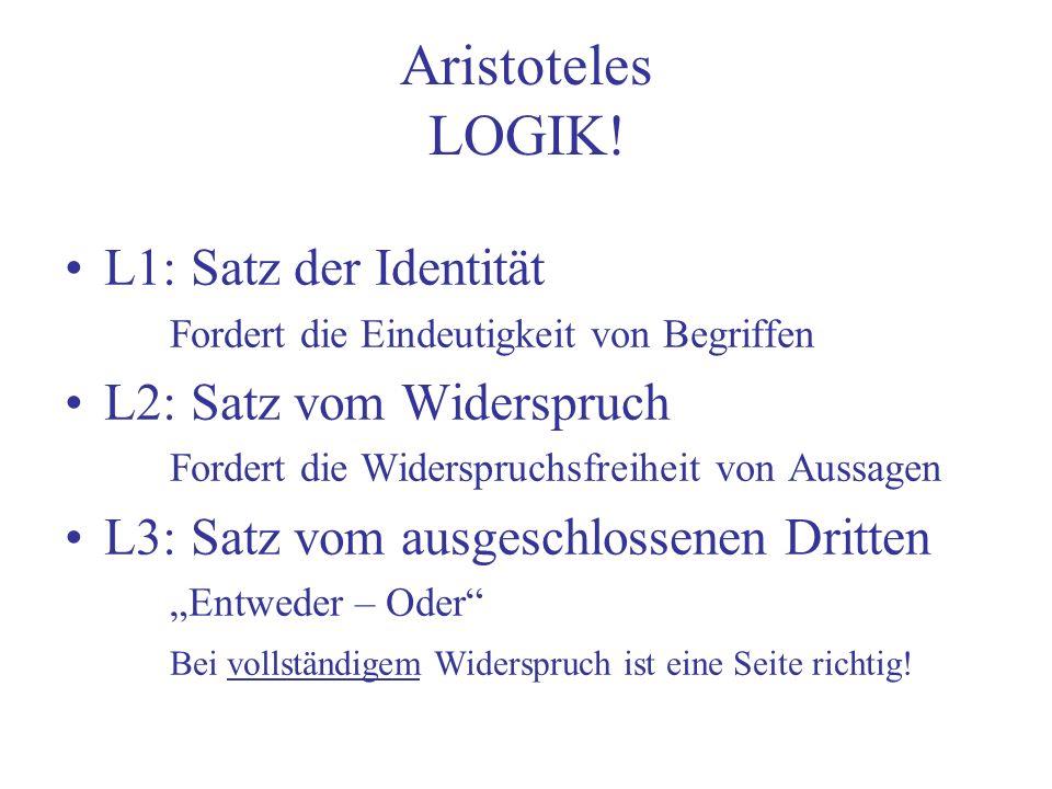 Aristoteles LOGIK! L1: Satz der Identität Fordert die Eindeutigkeit von Begriffen L2: Satz vom Widerspruch Fordert die Widerspruchsfreiheit von Aussag