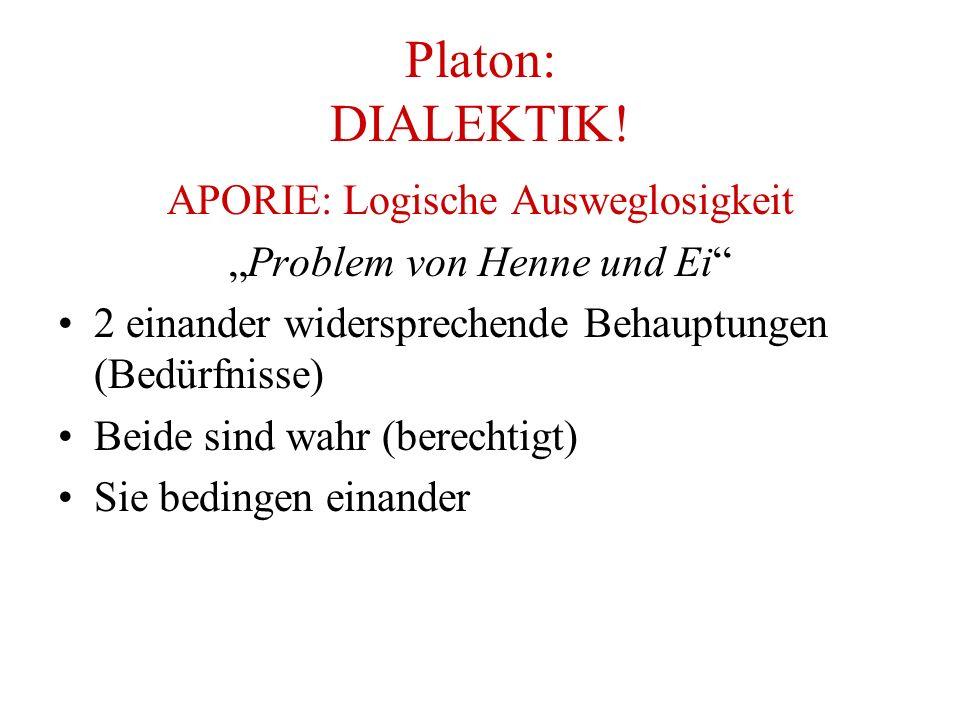 """Platon: DIALEKTIK! APORIE: Logische Ausweglosigkeit """"Problem von Henne und Ei"""" 2 einander widersprechende Behauptungen (Bedürfnisse) Beide sind wahr ("""