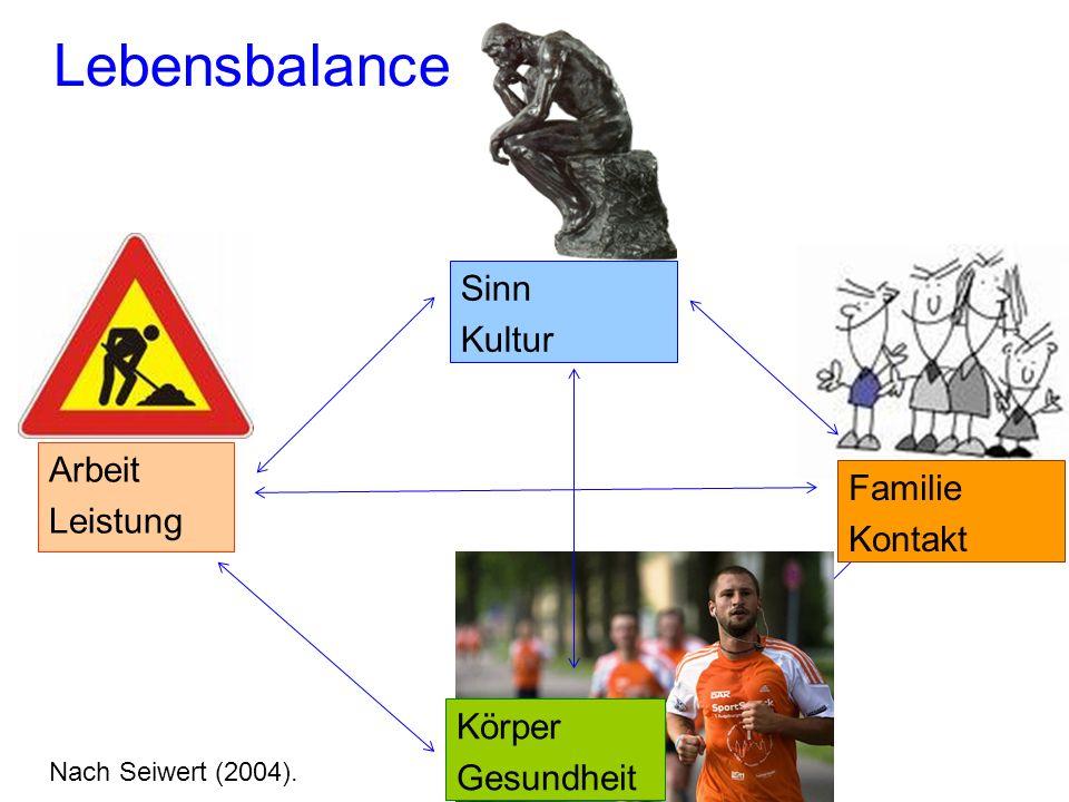 Arbeit Leistung Sinn Kultur Familie Kontakt Körper Gesundheit Lebensbalance Nach Seiwert (2004).