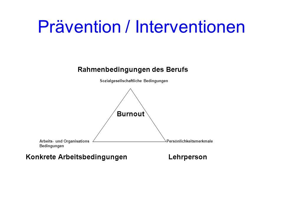 Prävention / Interventionen Burnout Sozialgesellschaftliche Bedingungen Arbeits- und Organisations Bedingungen Persönlichkeitsmerkmale Lehrperson Rahmenbedingungen des Berufs Konkrete Arbeitsbedingungen