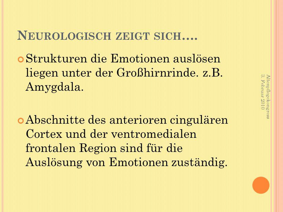 N EUROLOGISCH ZEIGT SICH …. Strukturen die Emotionen auslösen liegen unter der Großhirnrinde. z.B. Amygdala. Abschnitte des anterioren cingulären Cort