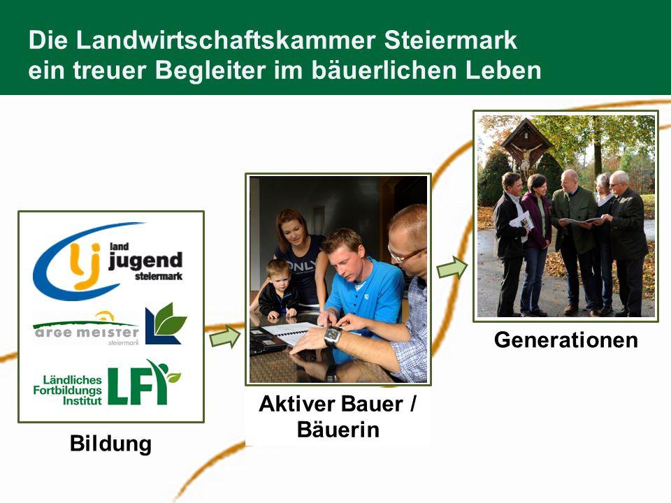 Die Landwirtschaftskammer Steiermark ein treuer Begleiter im bäuerlichen Leben Bildung Aktiver Bauer / Bäuerin Generationen
