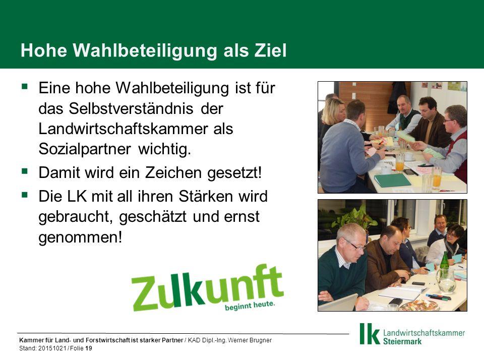 Hohe Wahlbeteiligung als Ziel  Eine hohe Wahlbeteiligung ist für das Selbstverständnis der Landwirtschaftskammer als Sozialpartner wichtig.