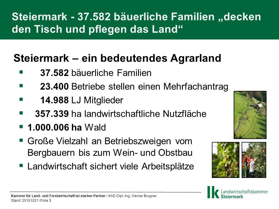 Steiermark – ein bedeutendes Agrarland  37.582 bäuerliche Familien  23.400 Betriebe stellen einen Mehrfachantrag  14.988 LJ Mitglieder  357.339 ha landwirtschaftliche Nutzfläche  1.000.006 ha Wald  Große Vielzahl an Betriebszweigen vom Bergbauern bis zum Wein- und Obstbau  Landwirtschaft sichert viele Arbeitsplätze Kammer für Land- und Forstwirtschaft ist starker Partner / KAD Dipl.-Ing.