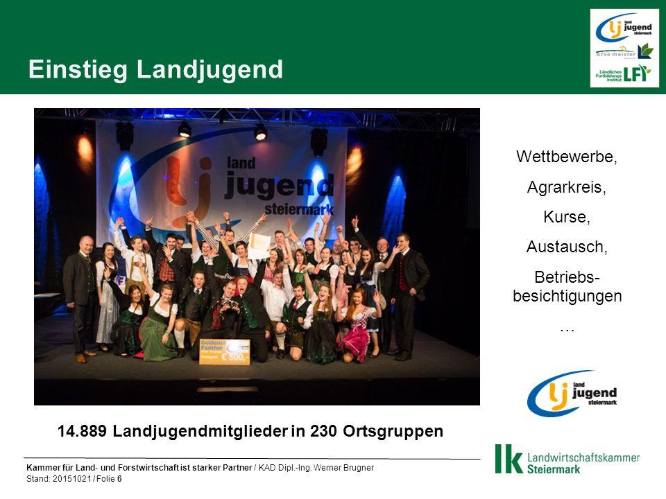 Einstieg Landjugend 14.889 Landjugendmitglieder in 230 Ortsgruppen Wettbewerbe, Agrarkreis, Kurse, Austausch, Betriebs- besichtigungen … Kammer für Land- und Forstwirtschaft ist starker Partner / KAD Dipl.-Ing.